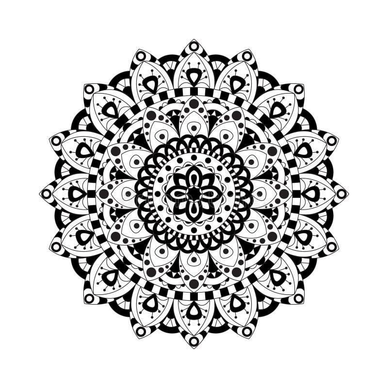 Elementos abstractos del diseño Mandalas redondas en vector Plantilla gráfica para su diseño Ornamento retro decorativo ilustración del vector
