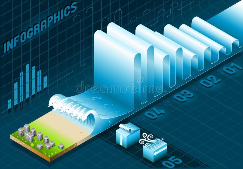 Elementos ajustados do gráfico marinho da informação ilustração royalty free