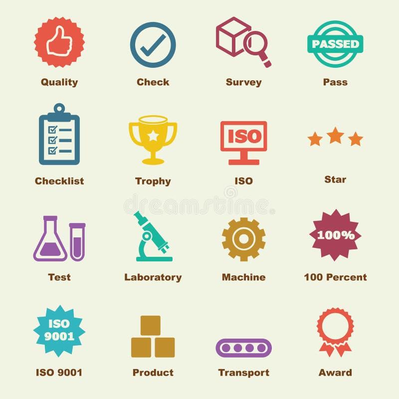 Elementos de controle da qualidade