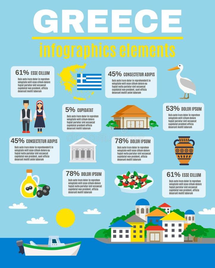 Elementos de Grecia Infographics ilustración del vector