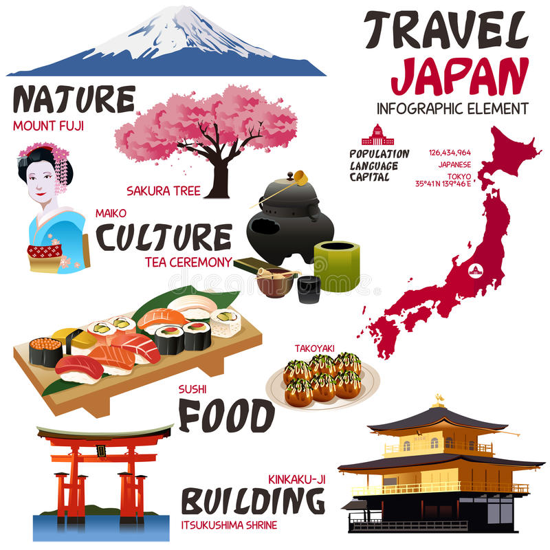 Elementos de Infographic para viajar a Japón stock de ilustración