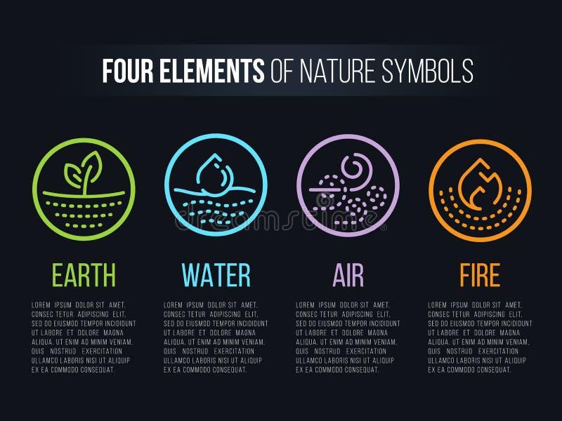 4 elementos de símbolos da natureza com linha beira do círculo e linha tracejada abstraem o sinal Água, fogo, terra, ar Projeto d ilustração stock