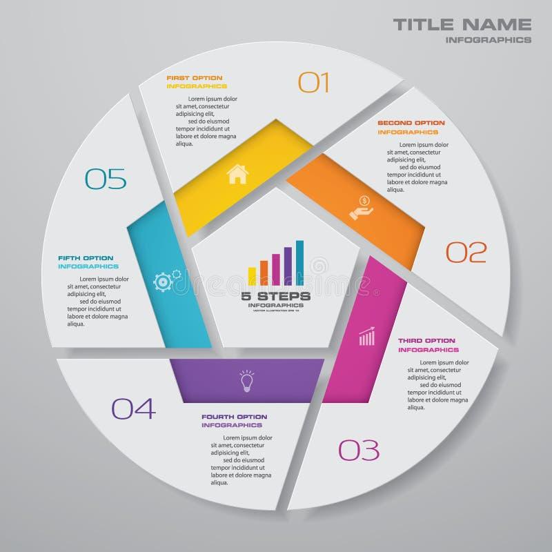 5 elementos del infographics de la carta del ciclo de los pasos libre illustration