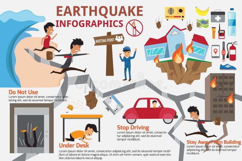 Elementos del infographics del terremoto ilustración del vector