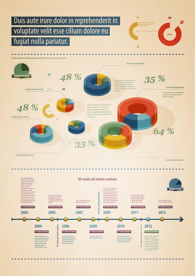 Elementos del infographics en retro ilustración del vector