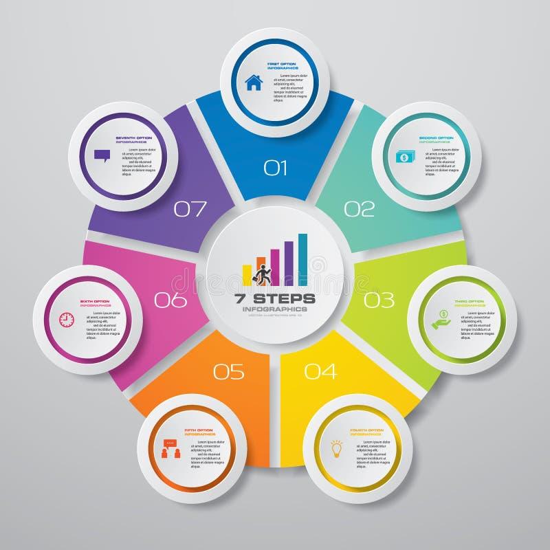 7 elementos do infographics da carta do ciclo das etapas ilustração royalty free
