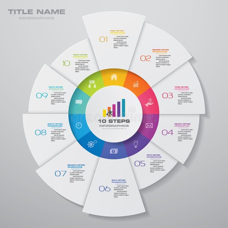 10 elementos do infographics da carta do ciclo das etapas ilustração stock