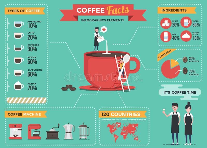 Elementos do infographics do café ilustração royalty free