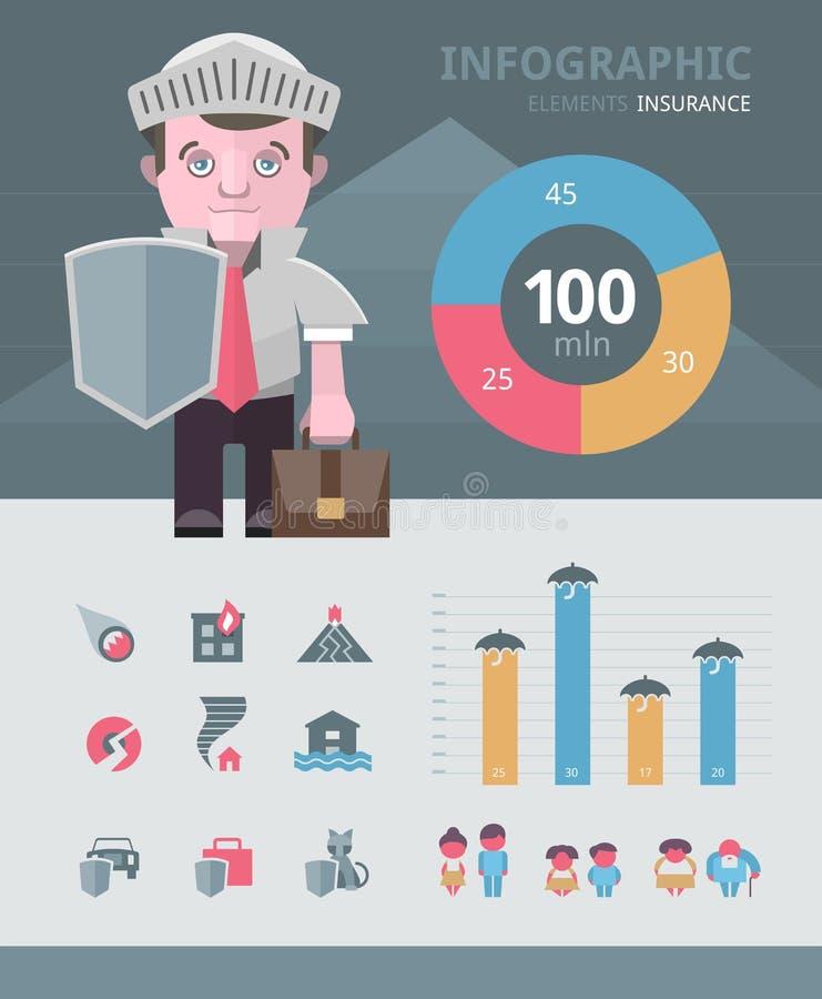 Elementos do infographics do seguro ilustração do vetor