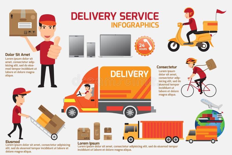 Elementos do infographics do serviço de entrega Detalhe de povos no unif ilustração do vetor