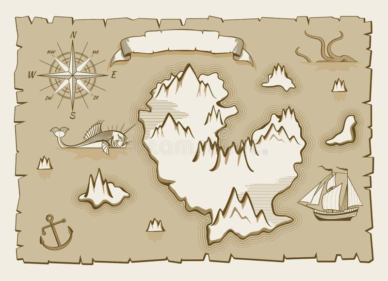 Elementos do mapa do vetor do pergaminho do vintage ilustração do vetor
