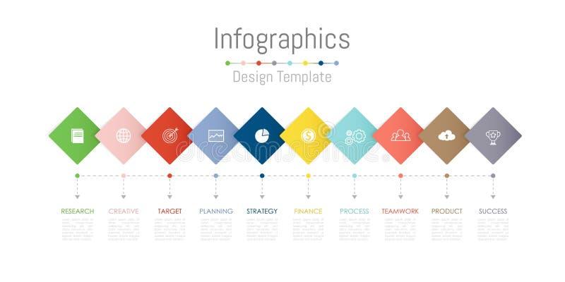 Elementos do projeto de Infographic para seus dados comerciais com 10 opções ilustração do vetor
