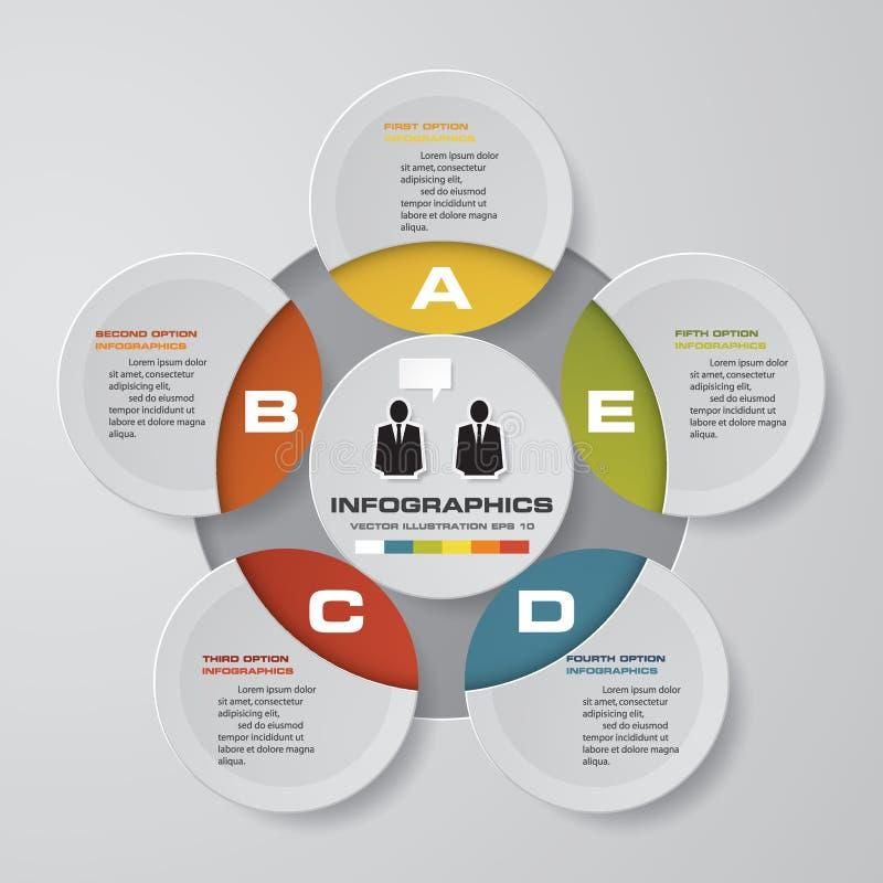 Elementos infographic das etapas do sumário 5 do vetor Infographics da circular ou do ciclo ilustração do vetor