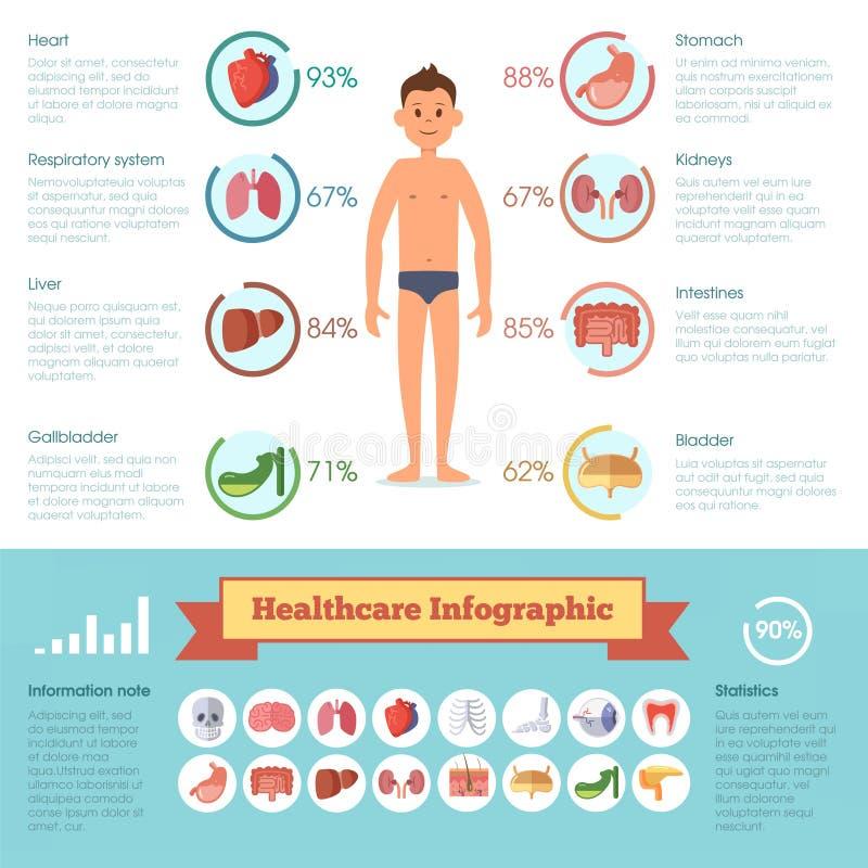 Elementos infographic de la atención sanitaria con diversos órganos humanos fijados Ejemplos del vector de la medicina ilustración del vector
