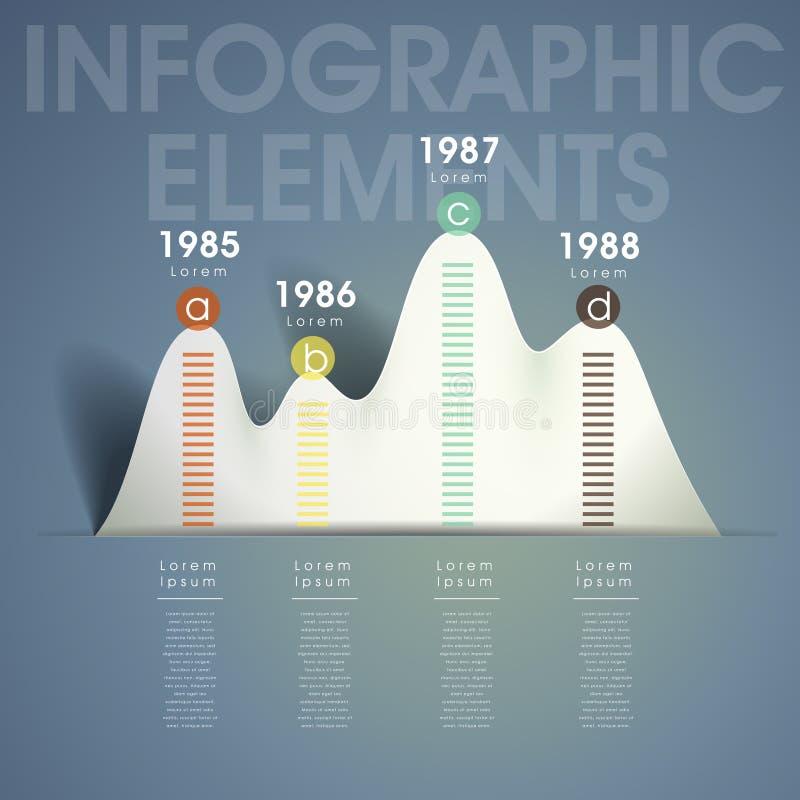 Elementos infographic de la montaña del vector de la carta abstracta de la forma ilustración del vector