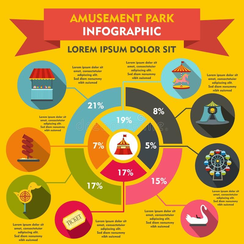 Elementos infographic del parque de atracciones, estilo plano ilustración del vector