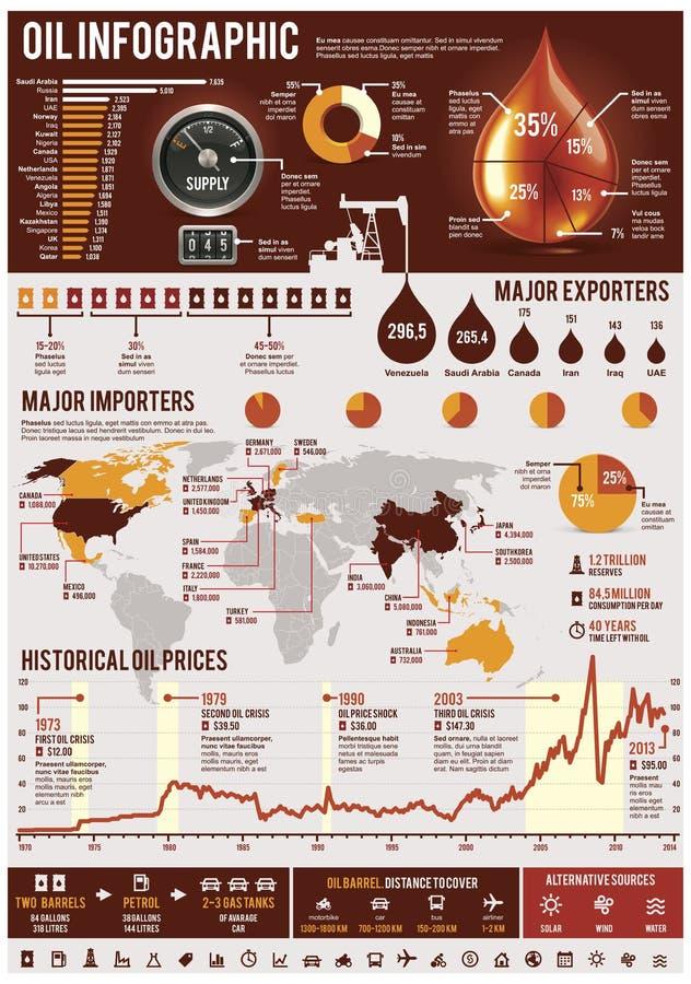 Elementos infographic do óleo ilustração do vetor