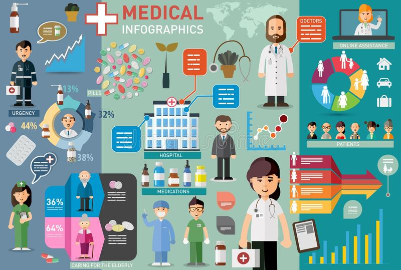 Elementos infographic médicos stock de ilustración