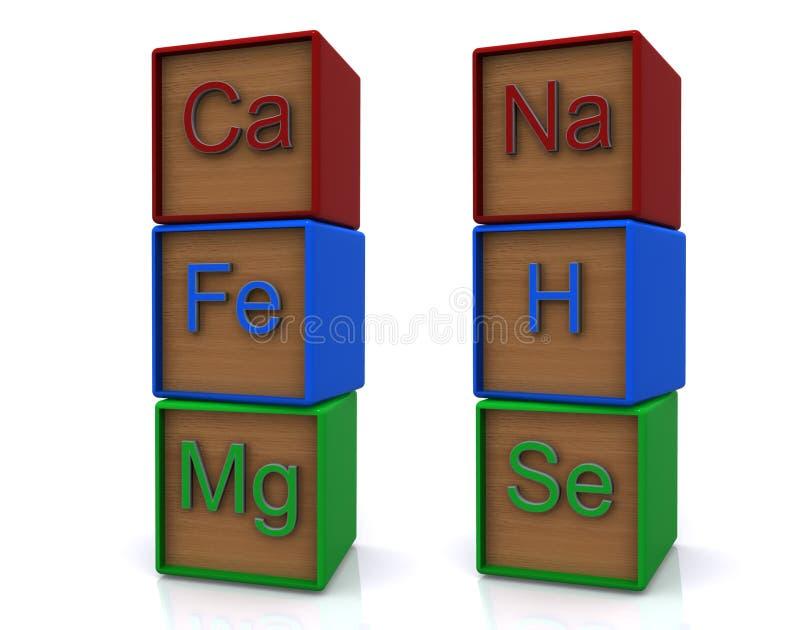 Elementos químicos de bloco de madeira ilustração do vetor