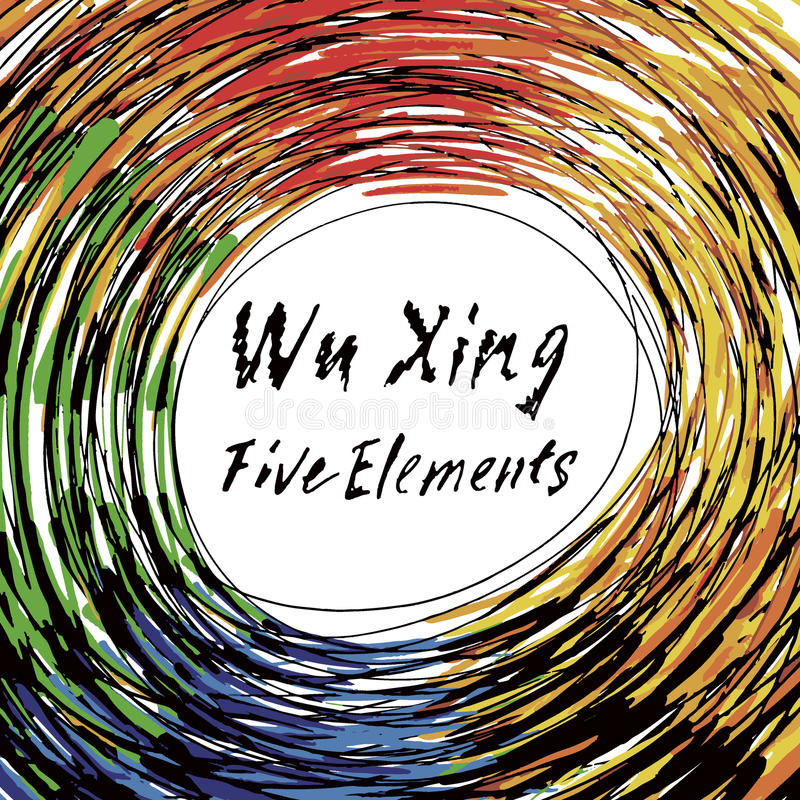 5 elements. Five Feng Shui Elements Set - Chinese Wu Xing symbols. Translation of chinese hieroglyphs- wood, fire, earth, metal, water stock illustration