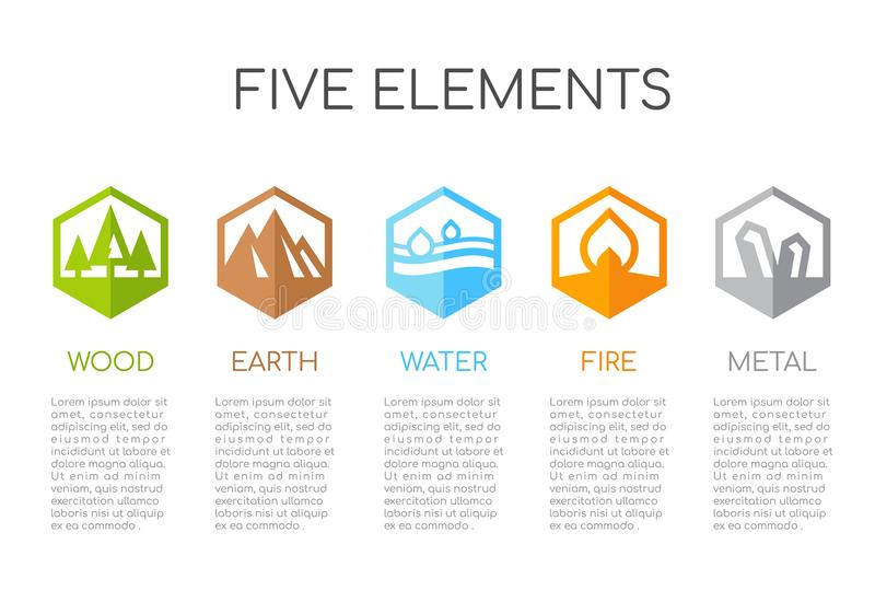 5 elements of nature Hexagon icon sign. Water, Wood, Fire, Earth, Metal. vector design vector illustration