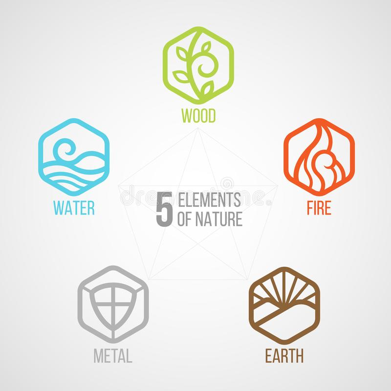 5 elements of nature Hexagon line icon sign. Water, Wood, Fire, Earth, Metal. on dark background. royalty free illustration