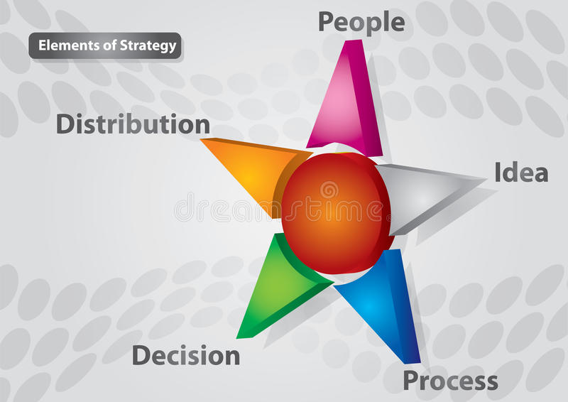 Elements of Strategy vector illustration