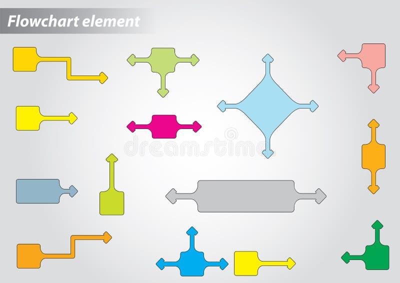 elementu flowchart royalty ilustracja