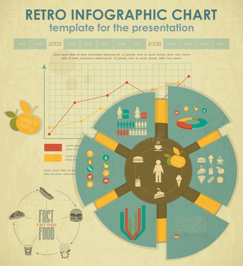 Elementy infographics dla prezentacj ilustracja wektor