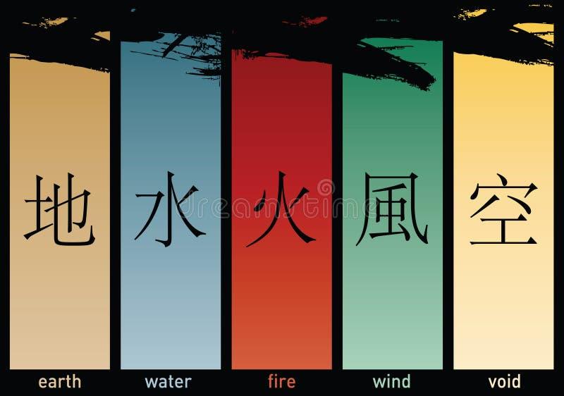 elementy pięć royalty ilustracja