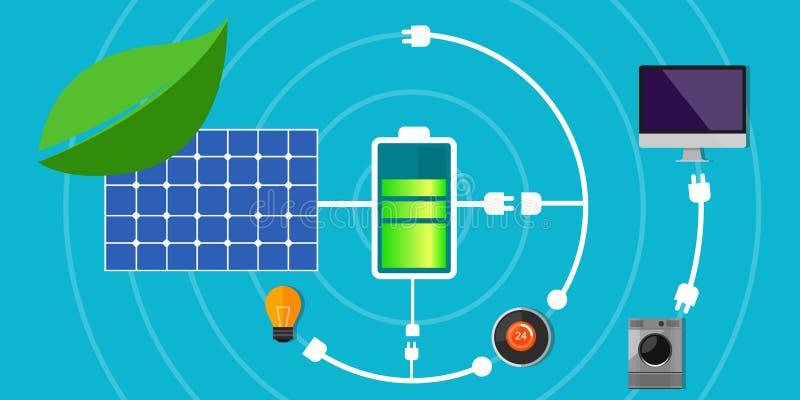 Eletricidade do verde da casa do bloco da bateria do painel solar ilustração stock