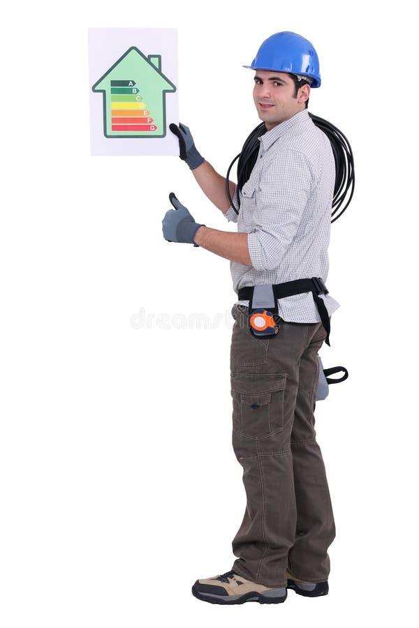 Eletricista com poster da energia imagens de stock royalty free