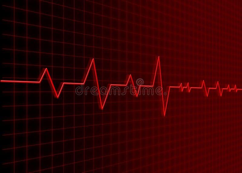 Elettrocardiogramma fotografie stock