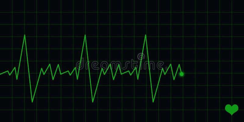 Elettrocardiogramma di ECG royalty illustrazione gratis