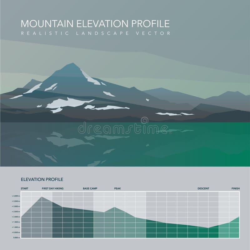 Elevação da paisagem da montanha alta infographic ilustração do vetor