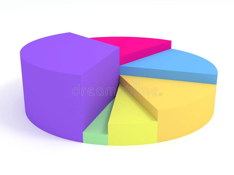 Elevated pie chart vector illustration