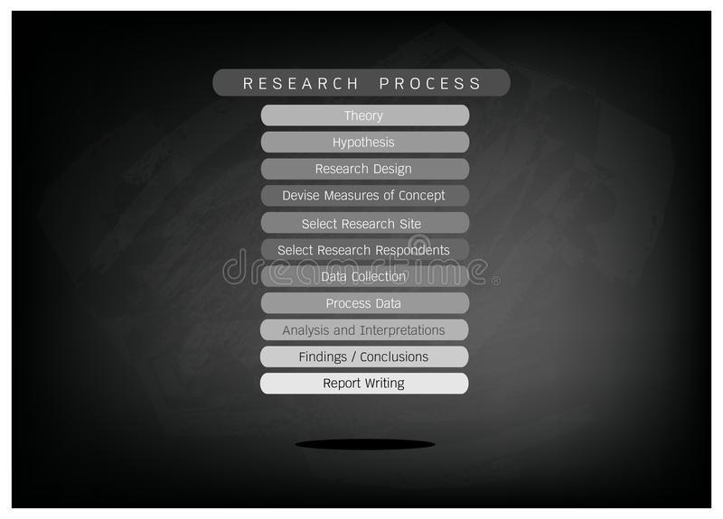 Eleven Step in Research Process on Black Chalkboard. Business and Marketing or Social Research Process,Eleven Step of Research Methods on Black Chalkboard stock illustration
