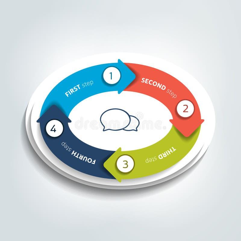 Ellipse, cercle, rond divisé dans des flèches de quatre parts Calibre, plan, diagramme, diagramme, graphique, présentation illustration libre de droits