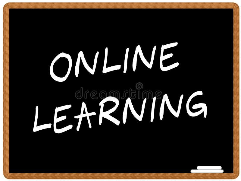 Em linha aprendendo