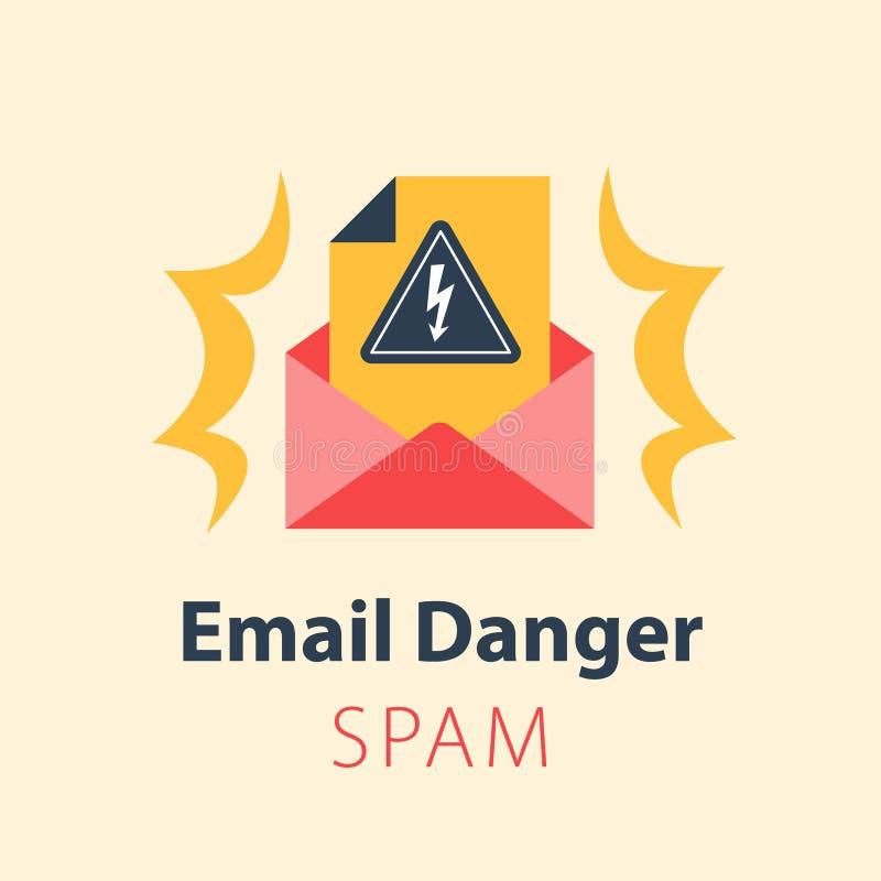 Email danger, fraud letter, receive virus or spam, phishing alert, threat protection vector illustration