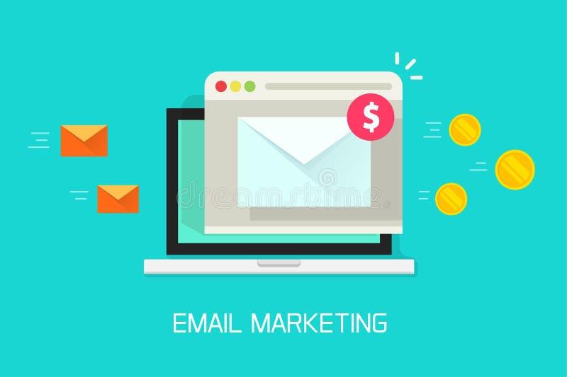 Email kampanii marketingowej wektor, płaski laptopu ekran z wyszukiwarki okno i gazetki zamiana pieniądze, royalty ilustracja