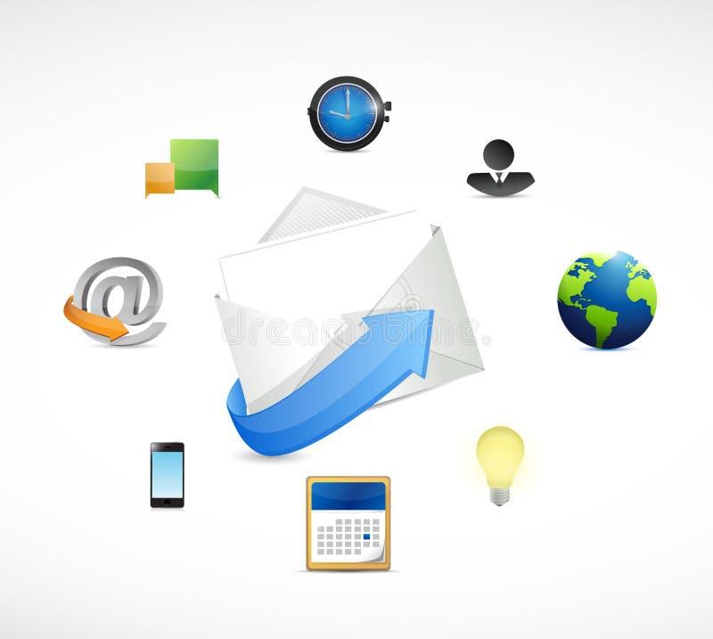 Email marketing icons illustration design vector illustration