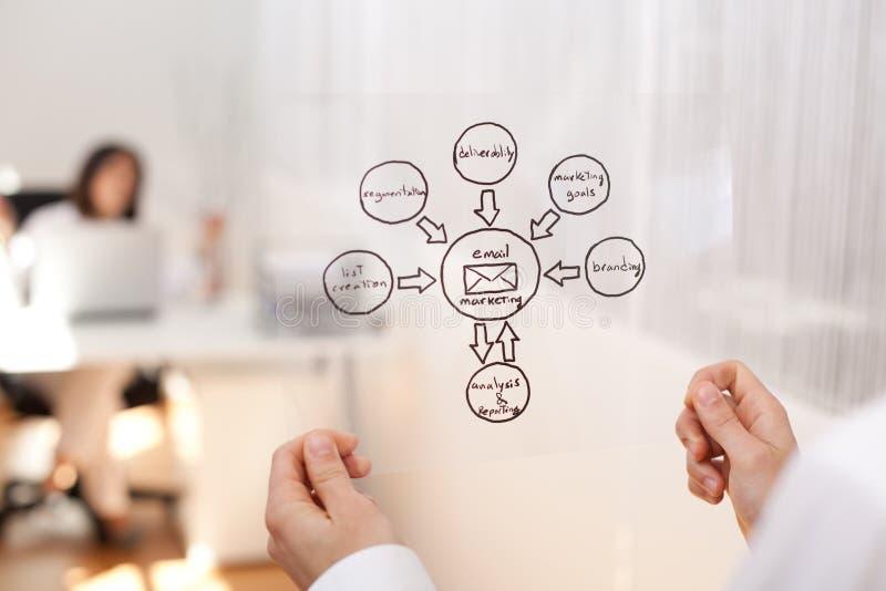 EMail-Marketingstrategie stockbild