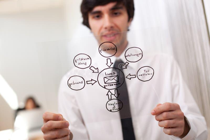 EMail-Marketingstrategie stockfotos