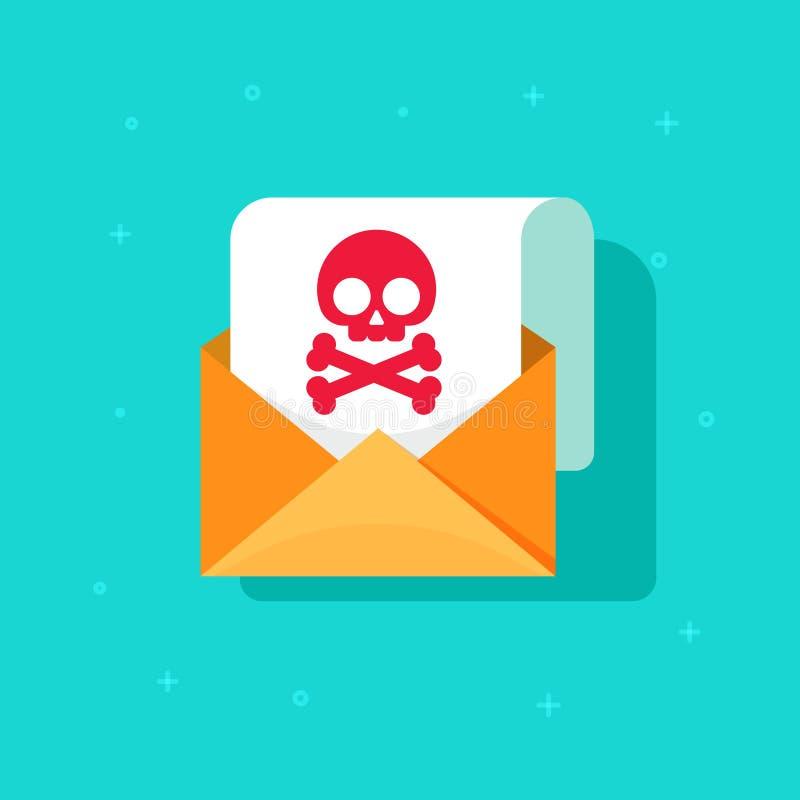 Email skräppostsymbolsidén, begreppet för svindelmejlmeddelandet, den mottagna malwarevarningen, internetdataintrångmeddelandet s stock illustrationer
