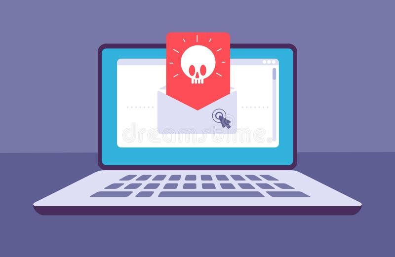 EMAILA wirus Koperta z malware wiadomością z czaszką na laptopu ekranie E-mailowy spam, phishing przekręt i hackera atak, ilustracji