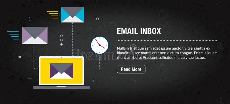 Emailen Sie inbox, Fahneninternet mit Ikonen im Vektor stock abbildung