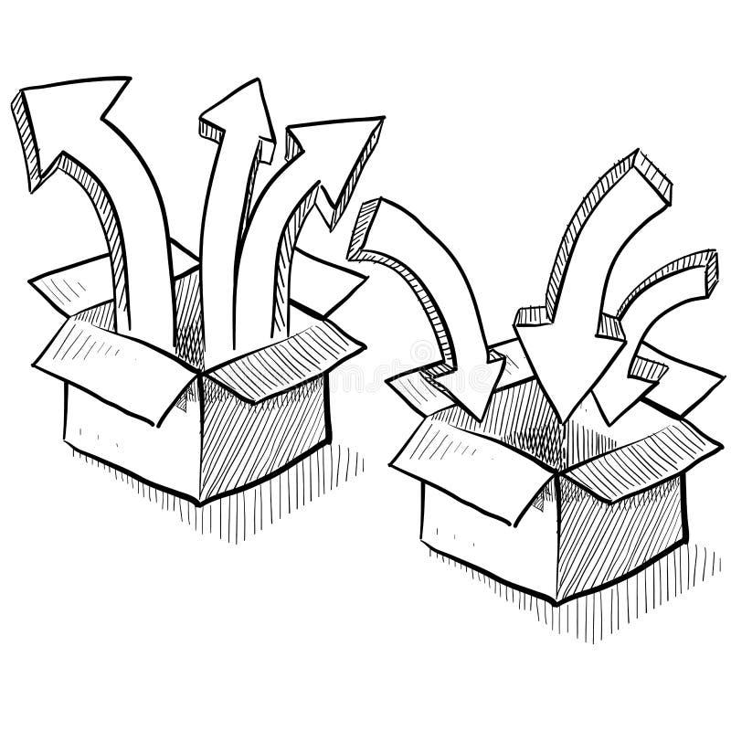 Emballage- och sändningsvektorn skissar stock illustrationer