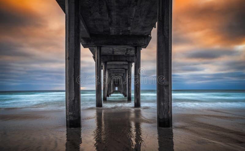 Embarcadero de Scripps en La Jolla San Diego en la puesta del sol fotografía de archivo libre de regalías