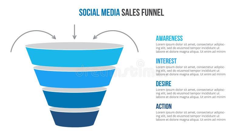 Embudo social de las ventas del vector medios infographic stock de ilustración